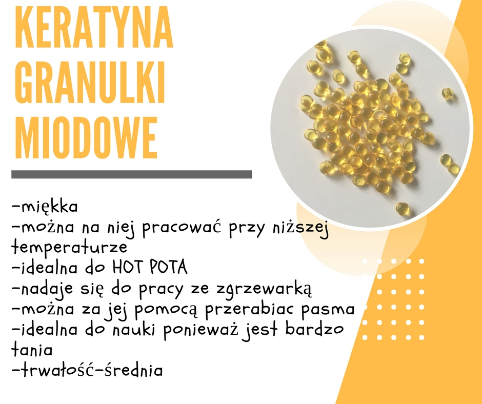 keratynamiodowa
